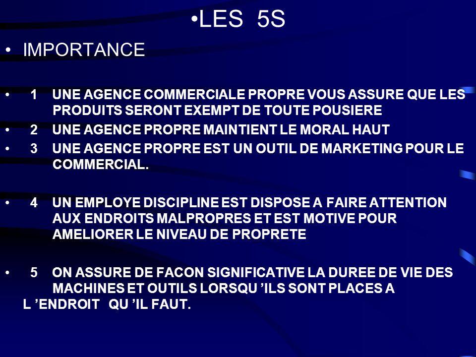 LES 5S IMPORTANCE 1 UNE AGENCE COMMERCIALE PROPRE VOUS ASSURE QUE LES PRODUITS SERONT EXEMPT DE TOUTE POUSIERE 2 UNE AGENCE PROPRE MAINTIENT LE MORAL