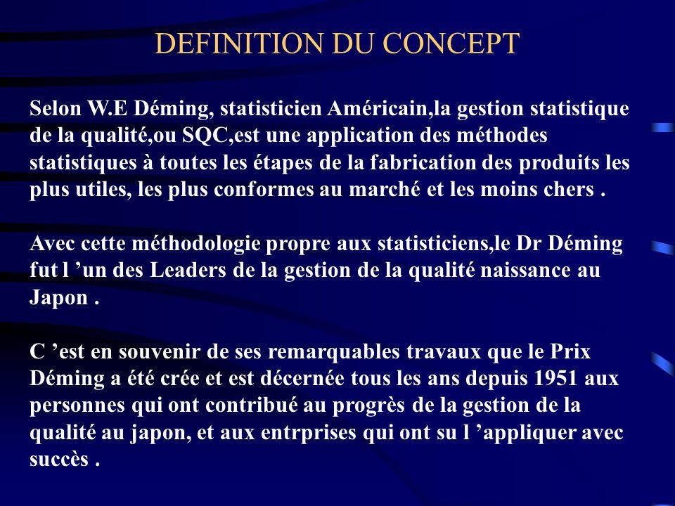 DEFINITION DU CONCEPT Selon W.E Déming, statisticien Américain,la gestion statistique de la qualité,ou SQC,est une application des méthodes statistiqu