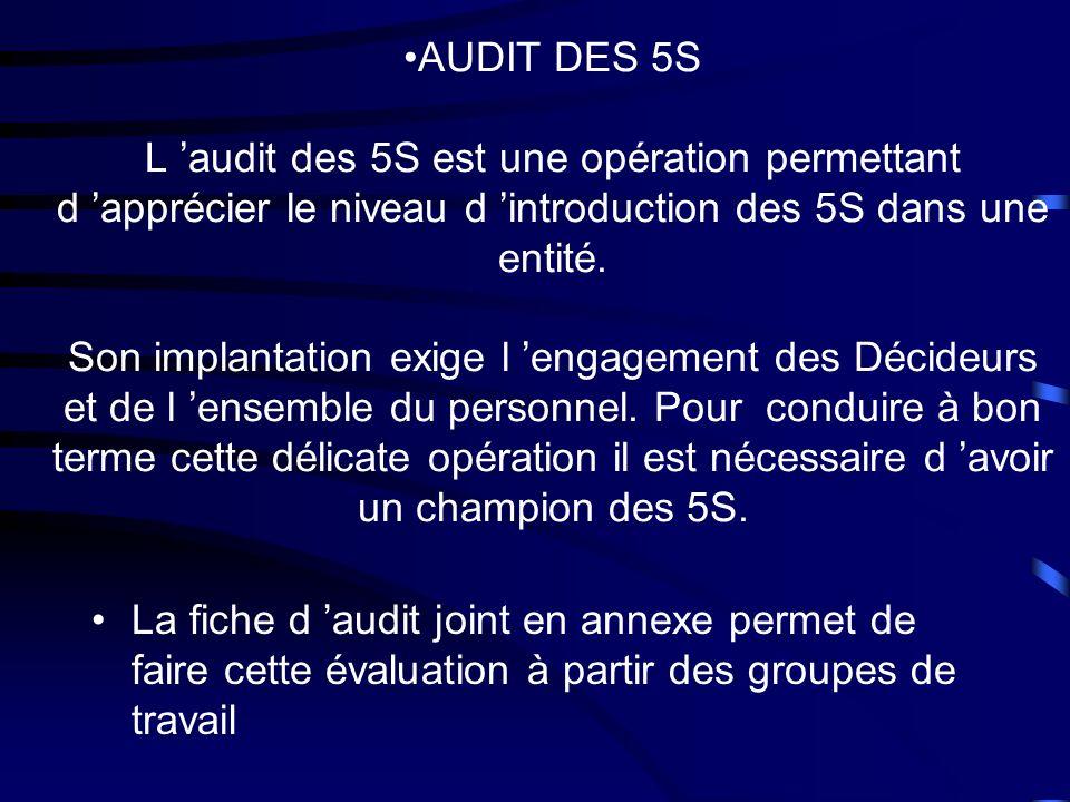 AUDIT DES 5S L audit des 5S est une opération permettant d apprécier le niveau d introduction des 5S dans une entité. Son implantation exige l engagem
