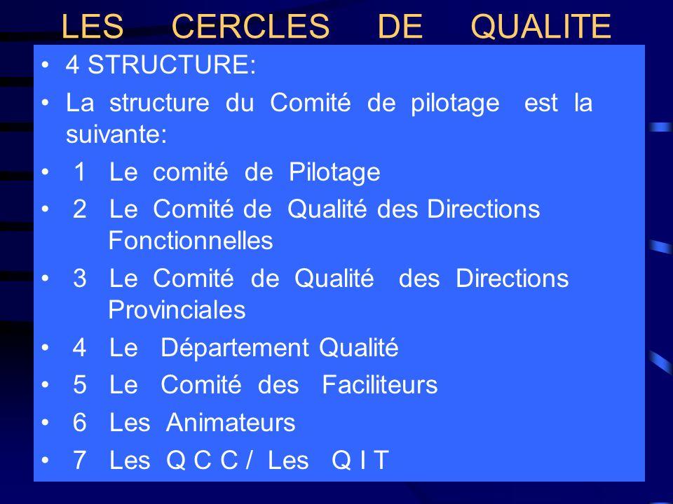 4 STRUCTURE: La structure du Comité de pilotage est la suivante: 1 Le comité de Pilotage 2 Le Comité de Qualité des Directions Fonctionnelles 3 Le Com
