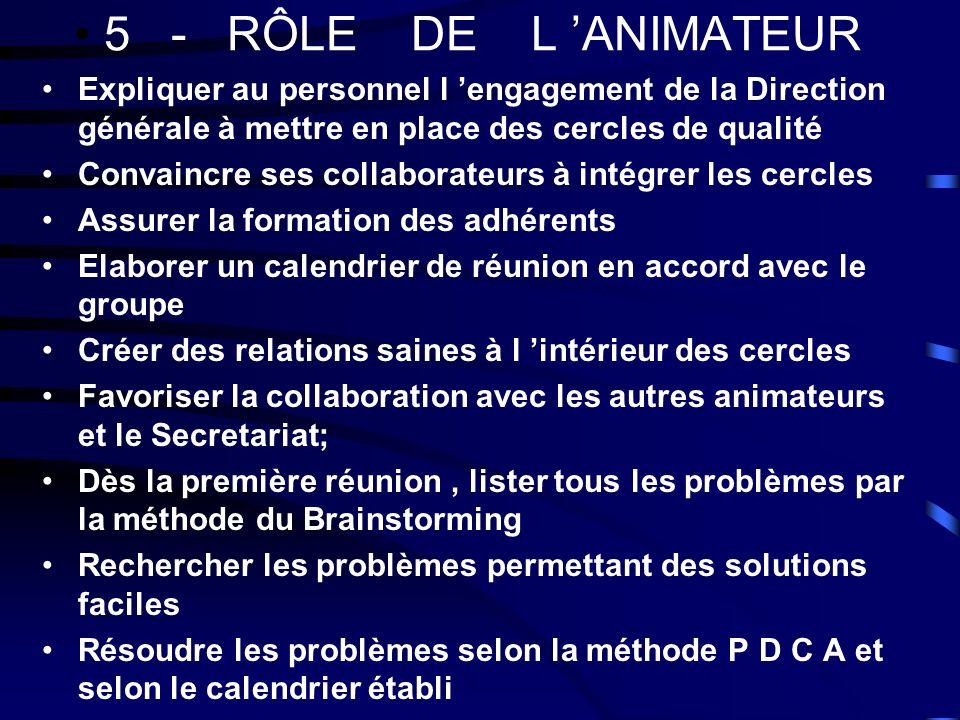 5 - RÔLE DE L ANIMATEUR Expliquer au personnel l engagement de la Direction générale à mettre en place des cercles de qualité Convaincre ses collabora