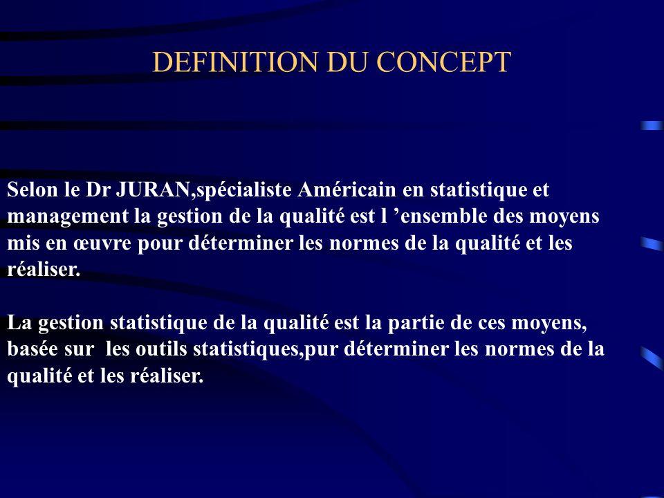 DEFINITION DU CONCEPT Selon le Dr JURAN,spécialiste Américain en statistique et management la gestion de la qualité est l ensemble des moyens mis en œ