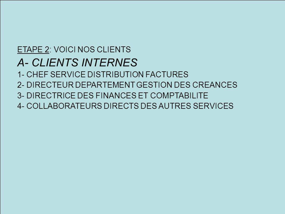 ETAPE 2: VOICI NOS CLIENTS A- CLIENTS INTERNES 1- CHEF SERVICE DISTRIBUTION FACTURES 2- DIRECTEUR DEPARTEMENT GESTION DES CREANCES 3- DIRECTRICE DES FINANCES ET COMPTABILITE 4- COLLABORATEURS DIRECTS DES AUTRES SERVICES