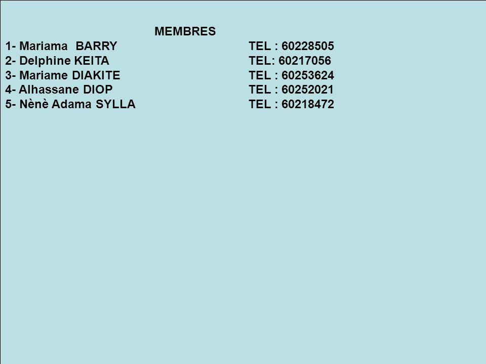 MEMBRES 1- Mariama BARRY TEL : 60228505 2- Delphine KEITA TEL: 60217056 3- Mariame DIAKITE TEL : 60253624 4- Alhassane DIOP TEL : 60252021 5- Nènè Ada