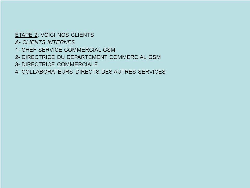 ETAPE 2: VOICI NOS CLIENTS A- CLIENTS INTERNES 1- CHEF SERVICE COMMERCIAL GSM 2- DIRECTRICE DU DEPARTEMENT COMMERCIAL GSM 3- DIRECTRICE COMMERCIALE 4-
