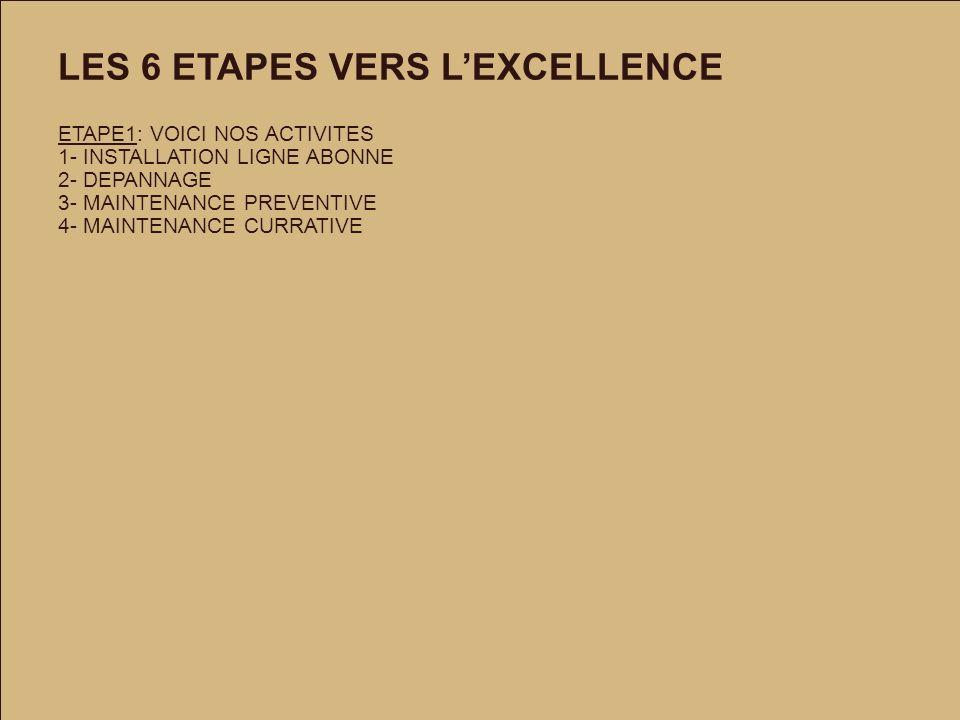 LES 6 ETAPES VERS LEXCELLENCE ETAPE1: VOICI NOS ACTIVITES 1- INSTALLATION LIGNE ABONNE 2- DEPANNAGE 3- MAINTENANCE PREVENTIVE 4- MAINTENANCE CURRATIVE