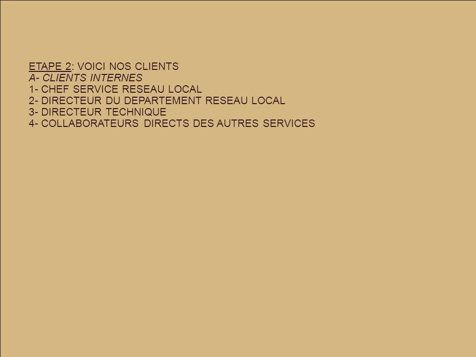 ETAPE 2: VOICI NOS CLIENTS A- CLIENTS INTERNES 1- CHEF SERVICE RESEAU LOCAL 2- DIRECTEUR DU DEPARTEMENT RESEAU LOCAL 3- DIRECTEUR TECHNIQUE 4- COLLABORATEURS DIRECTS DES AUTRES SERVICES