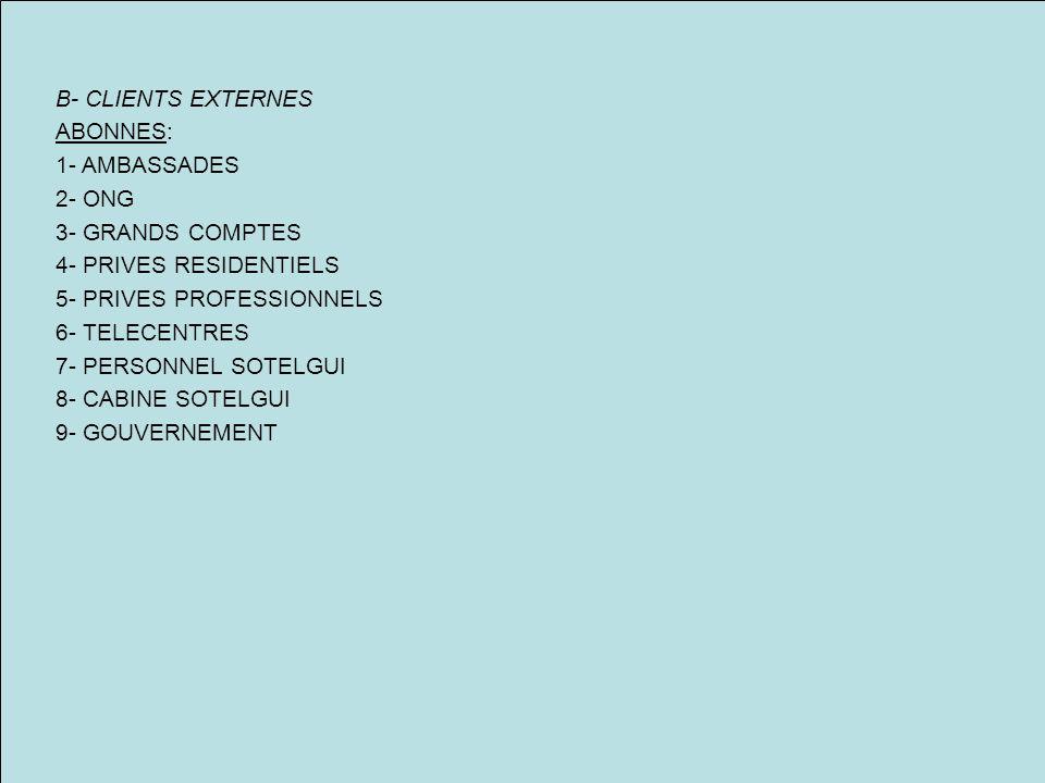 ETAPE 3: VOICI NOS BESOINS POUR FAIRE NOTRE TRAVAIL N°DESIGNATIONBESOIN 1ECHELLE04 2CEINTURE DE SECURITE08 3APPAREIL DE MESURE02 4PINCE08 5GRIMPETTE08 6REGISTRE03 7VEHICULE 4 X 4 DOUBLE CABINE02 8PAQUETS DE BIC16 9PAQUETS DE CRAYON16