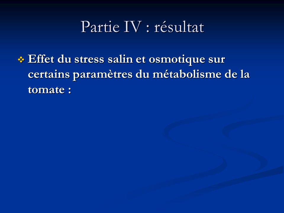 Partie IV : résultat Effet du stress salin et osmotique sur certains paramètres du métabolisme de la tomate : Effet du stress salin et osmotique sur c