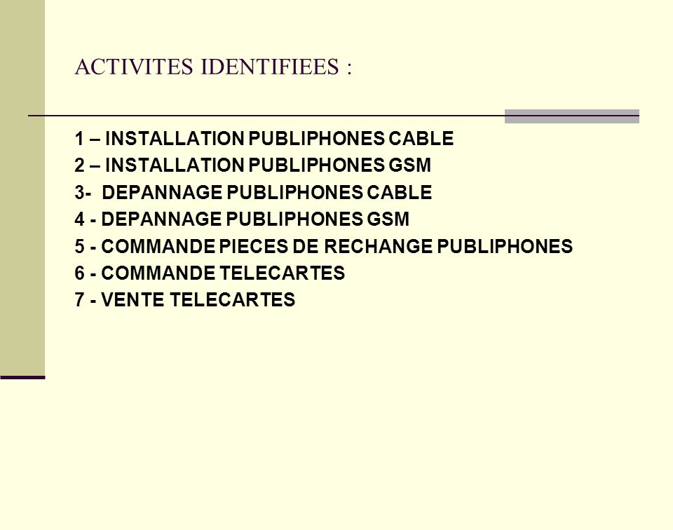 EFFETS TANGIBLES STOCK DE PIECES CARTE DE BASE CABLE 175 SOIT 175 * 730 = 127 750 127 750 * 4000 = 511 000 000 FG PAS DE CARTES DE BASE GSM PAS DE CARTES RADIO PAS DE CARTES DALIMENTATION PAS DE CARTES LIGNE POUR LES PUBLIPHONES A CABLE