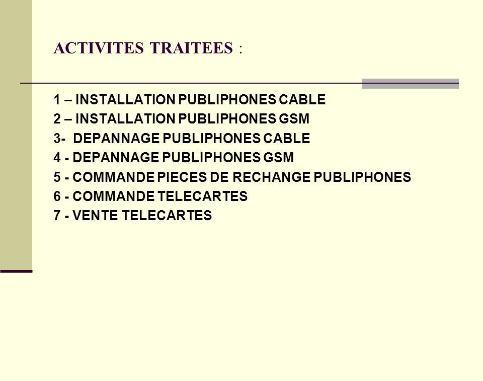ACTIVITES IDENTIFIEES : 1 – INSTALLATION PUBLIPHONES CABLE 2 – INSTALLATION PUBLIPHONES GSM 3- DEPANNAGE PUBLIPHONES CABLE 4 - DEPANNAGE PUBLIPHONES GSM 5 - COMMANDE PIECES DE RECHANGE PUBLIPHONES 6 - COMMANDE TELECARTES 7 - VENTE TELECARTES