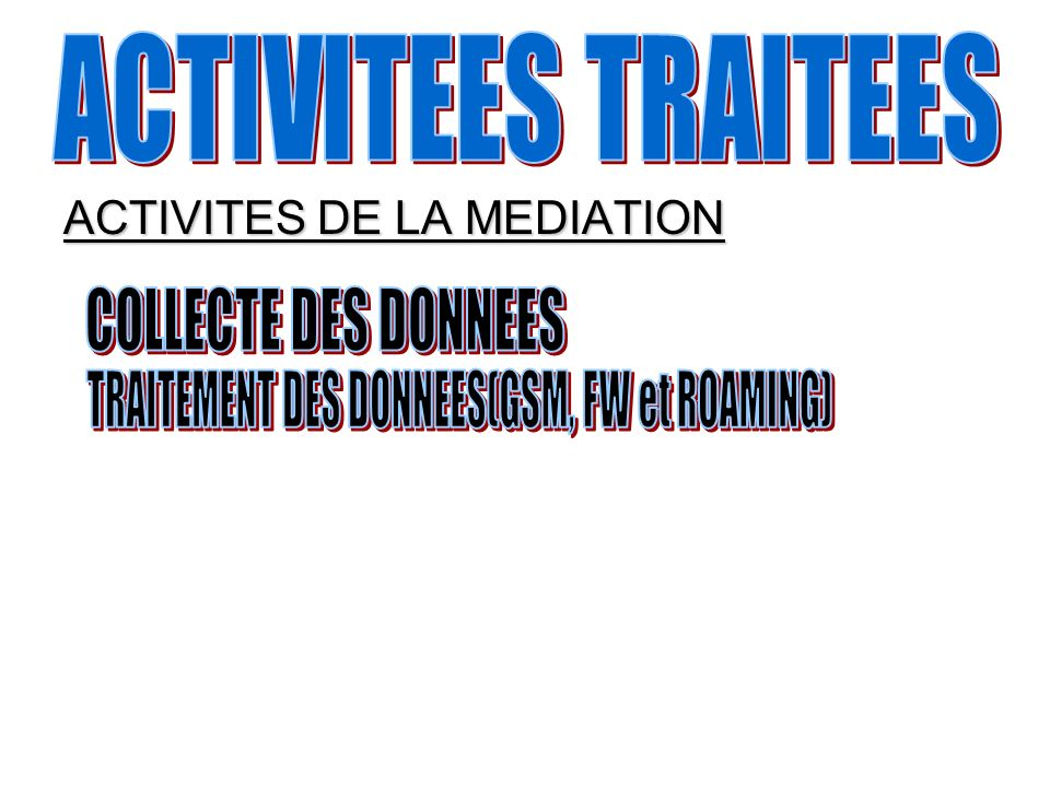 ACTIVITES DE LA MEDIATION