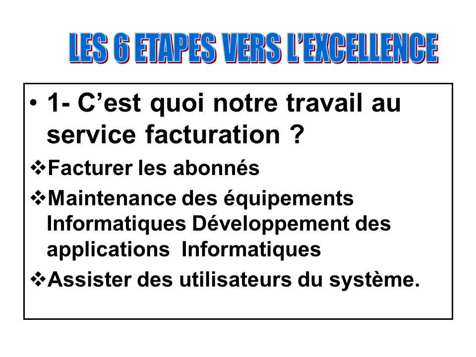 1- Cest quoi notre travail au service facturation ? Facturer les abonnés Maintenance des équipements Informatiques Développement des applications Info