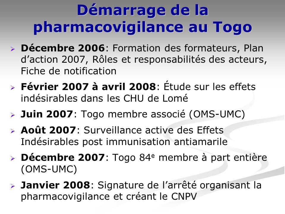 Démarrage de la pharmacovigilance au Togo Décembre 2006: Formation des formateurs, Plan daction 2007, Rôles et responsabilités des acteurs, Fiche de notification Février 2007 à avril 2008: Étude sur les effets indésirables dans les CHU de Lomé Juin 2007: Togo membre associé (OMS-UMC) Août 2007: Surveillance active des Effets Indésirables post immunisation antiamarile Décembre 2007: Togo 84 e membre à part entière (OMS-UMC) Janvier 2008: Signature de larrêté organisant la pharmacovigilance et créant le CNPV