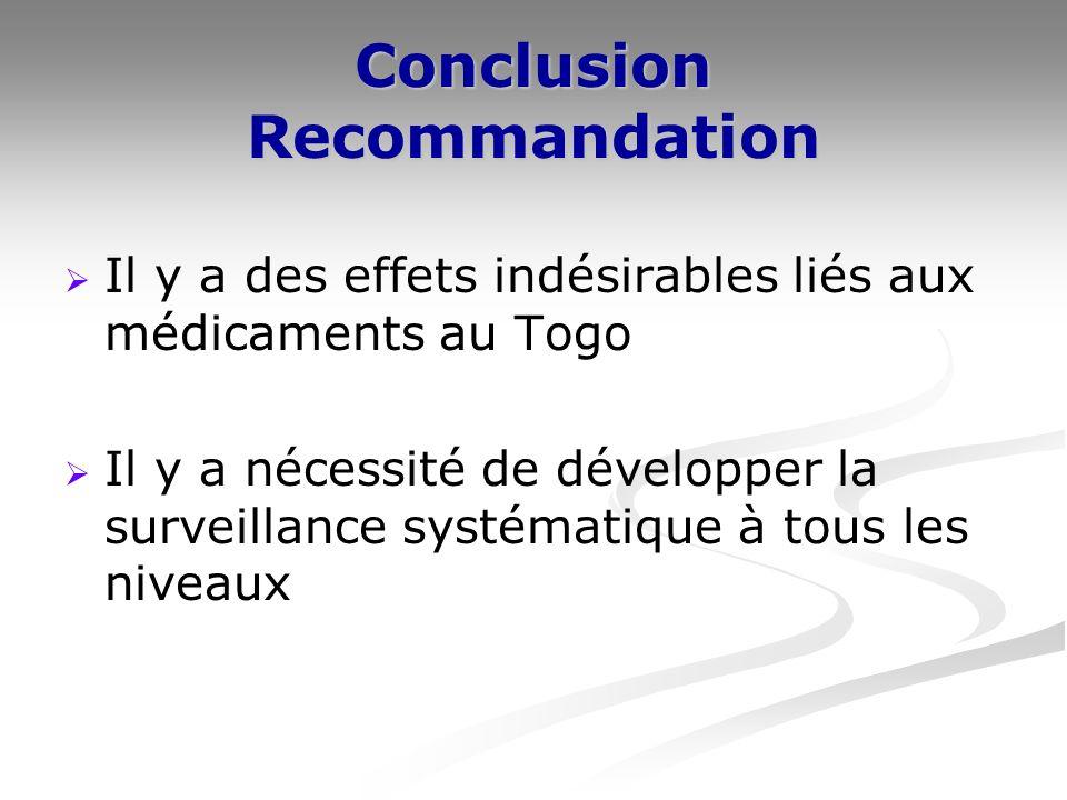 Conclusion Recommandation Il y a des effets indésirables liés aux médicaments au Togo Il y a nécessité de développer la surveillance systématique à tous les niveaux