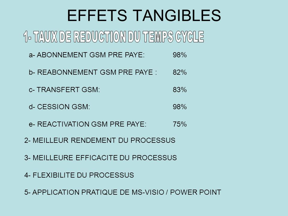 EFFETS TANGIBLES a- ABONNEMENT GSM PRE PAYE:98% b- REABONNEMENT GSM PRE PAYE :82% c- TRANSFERT GSM:83% d- CESSION GSM:98% e- REACTIVATION GSM PRE PAYE:75% 2- MEILLEUR RENDEMENT DU PROCESSUS 3- MEILLEURE EFFICACITE DU PROCESSUS 4- FLEXIBILITE DU PROCESSUS 5- APPLICATION PRATIQUE DE MS-VISIO / POWER POINT
