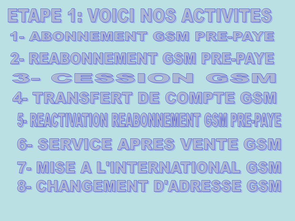 1- CHEF SERVICE CLIENTELE GSM 2- DIRECTRICE CLIENTELE GSM 3- DIRECTRICE COMMERCIALE 4- DIRECTIONS FONCTIONNELLES 5- DIRECTIONS PROVINCIALLES 6- COLLABORATEURS 7- DIRECTION GENERALE 8- CONSEIL DADMINISTRATION