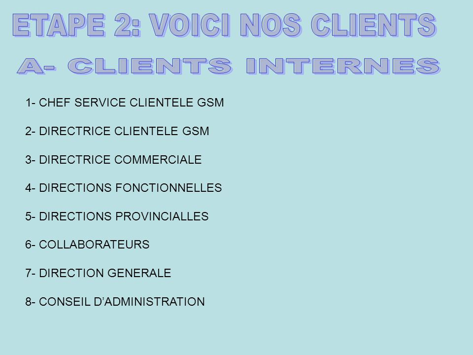 1- CHEF SERVICE CLIENTELE GSM 2- DIRECTRICE CLIENTELE GSM 3- DIRECTRICE COMMERCIALE 4- DIRECTIONS FONCTIONNELLES 5- DIRECTIONS PROVINCIALLES 6- COLLABORATEURS 7- DIRECTION GENERALE 8- CONSEIL DADMINISTRATION