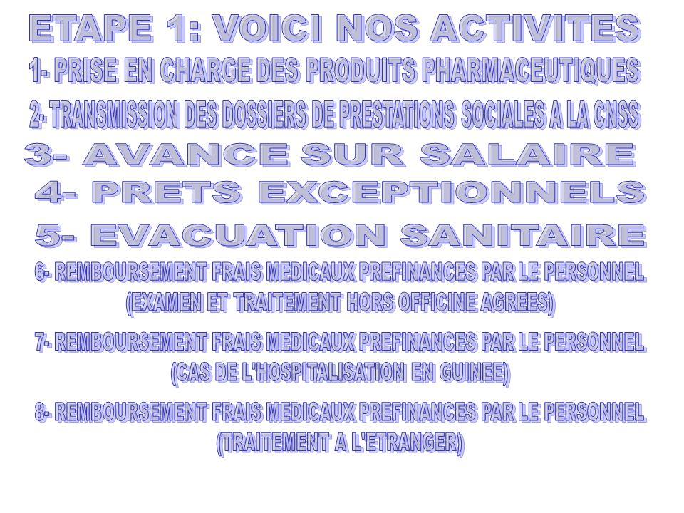 1- CHEF SERVICE AFFAIRES SOCIALES 2- DIRECTEUR DU DEPARTEMENT AFFAIRES SOCIALES 3- DIRECTEUR DES RESSOURCES HUMAINES ET FORMATION 4- COLLABORATEURS DIRECTS DES AUTRES SERVICES (GAP, DEVELOPPEMENT, SECRETARIAT DRH/F, DFC, …)