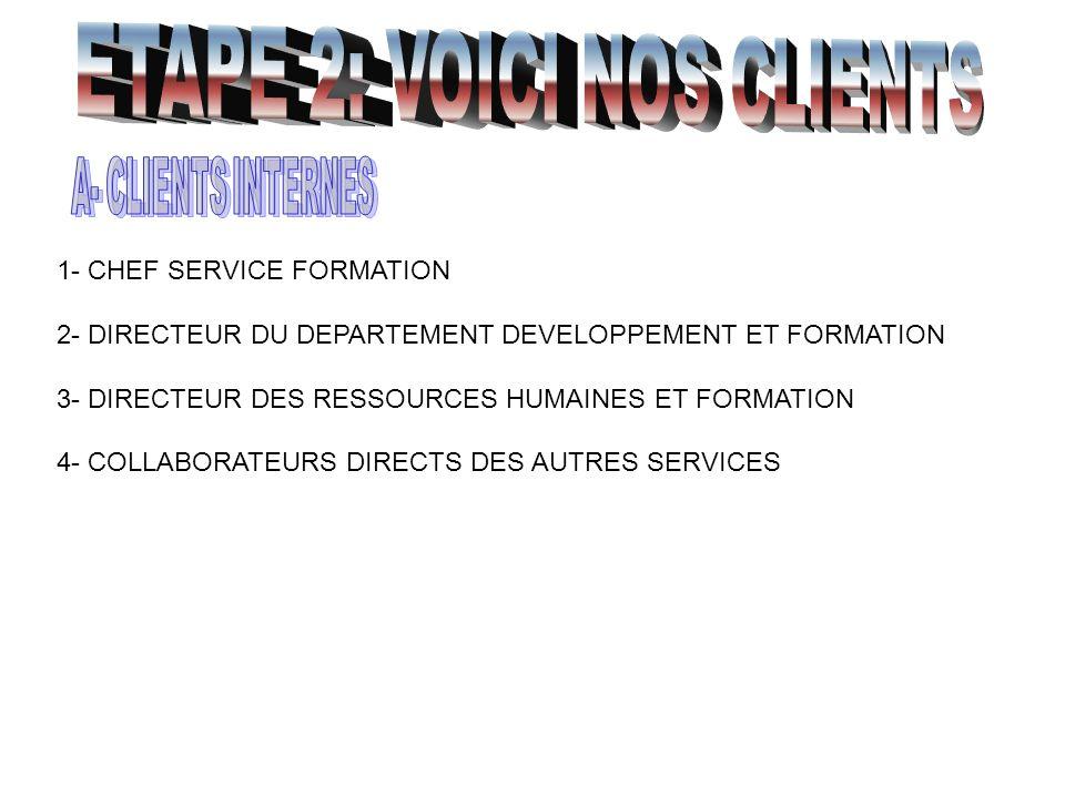 1- INSTITUTIONS DE FORMATION EN GUINEE (CNPG, ONFPP, MATCOM, DIXINN GATE, ETC.
