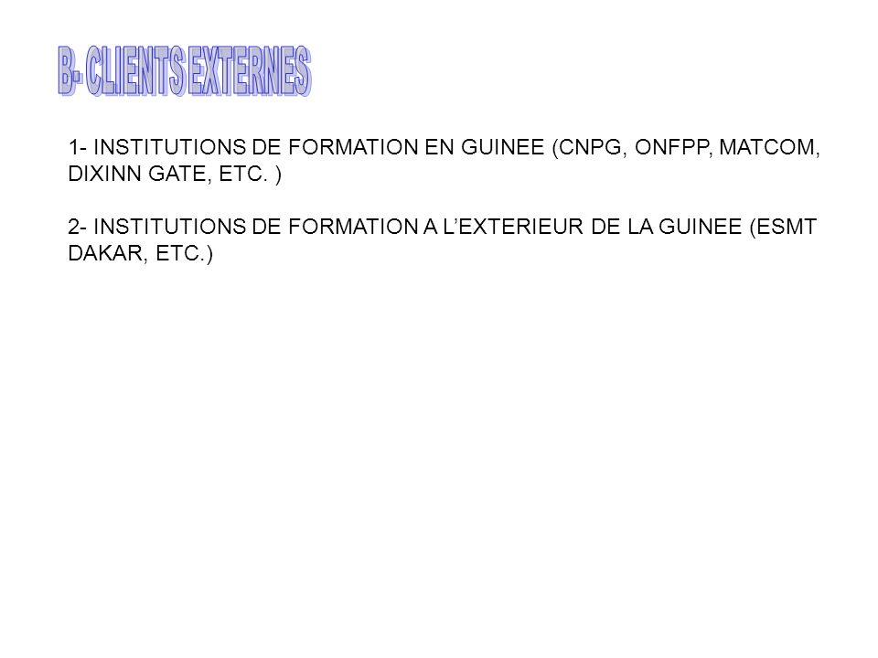 N°DESIGNATIONQUANTITE 1RESEAU DOMESTIQUE1 2ORDINATEUR DE BUREAU4 3ORDINATEUR PORTABLE2 4FRIGIDAIRE1 5TABLEAU VALEDA1 6PHOTOCOPIEUSE1 7INSTALLATION SOURCE SANS COUPURE1 8IMPRIMANTE COULEUR1 9IMPRIMANTE ORDINAIRE1 10CLES USB 4 Go4 11VEHICULE DE SERVICE1 12PAQUET DE MARQUEUR1