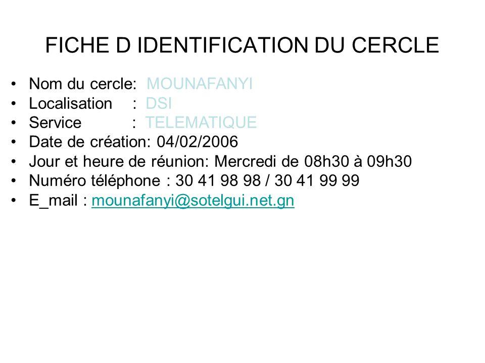 FICHE D IDENTIFICATION DU CERCLE Nom du cercle: MOUNAFANYI Localisation : DSI Service : TELEMATIQUE Date de création: 04/02/2006 Jour et heure de réunion: Mercredi de 08h30 à 09h30 Numéro téléphone : 30 41 98 98 / 30 41 99 99 E_mail : mounafanyi@sotelgui.net.gnmounafanyi@sotelgui.net.gn