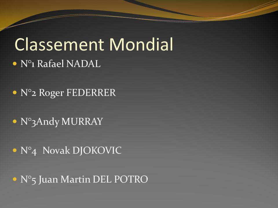 Classement Mondial N°1 Rafael NADAL N°2 Roger FEDERRER N°3Andy MURRAY N°4 Novak DJOKOVIC N°5 Juan Martin DEL POTRO