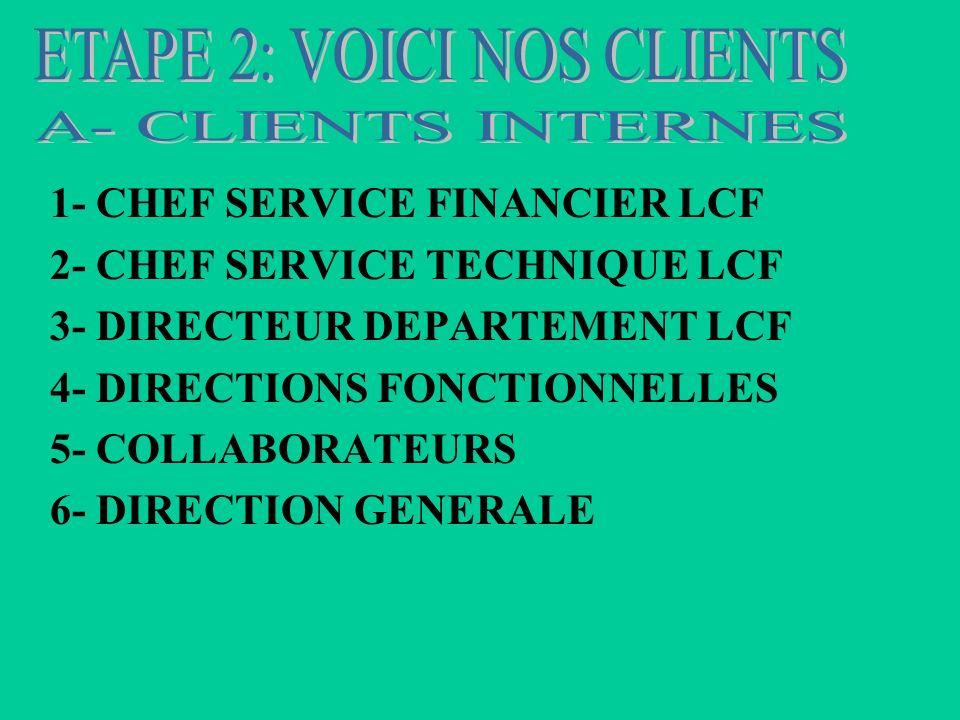 1- INVESTIGATION 2- REPRESSION 3- RECOUVREMENT 4- COUPURE TELEPHONIQUE 5- REMISE TELEPHONIQUE 6- IDENTIFICATION HAUTE CONSOMMATION 7- DEMANTELLEMENT 8- DÉLIT TECHNIQUE
