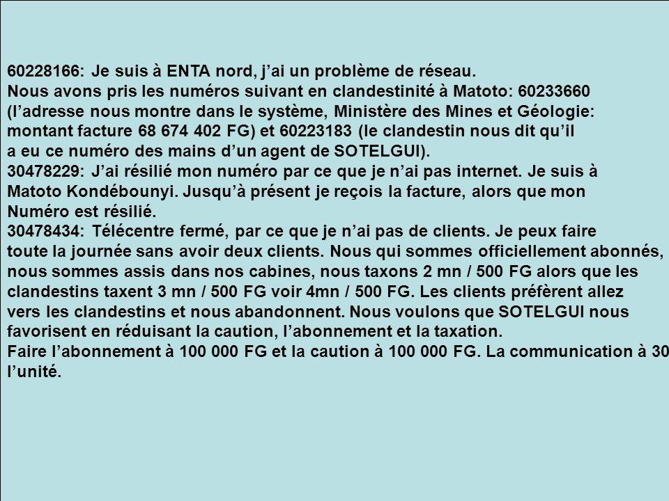 60228166: Je suis à ENTA nord, jai un problème de réseau.
