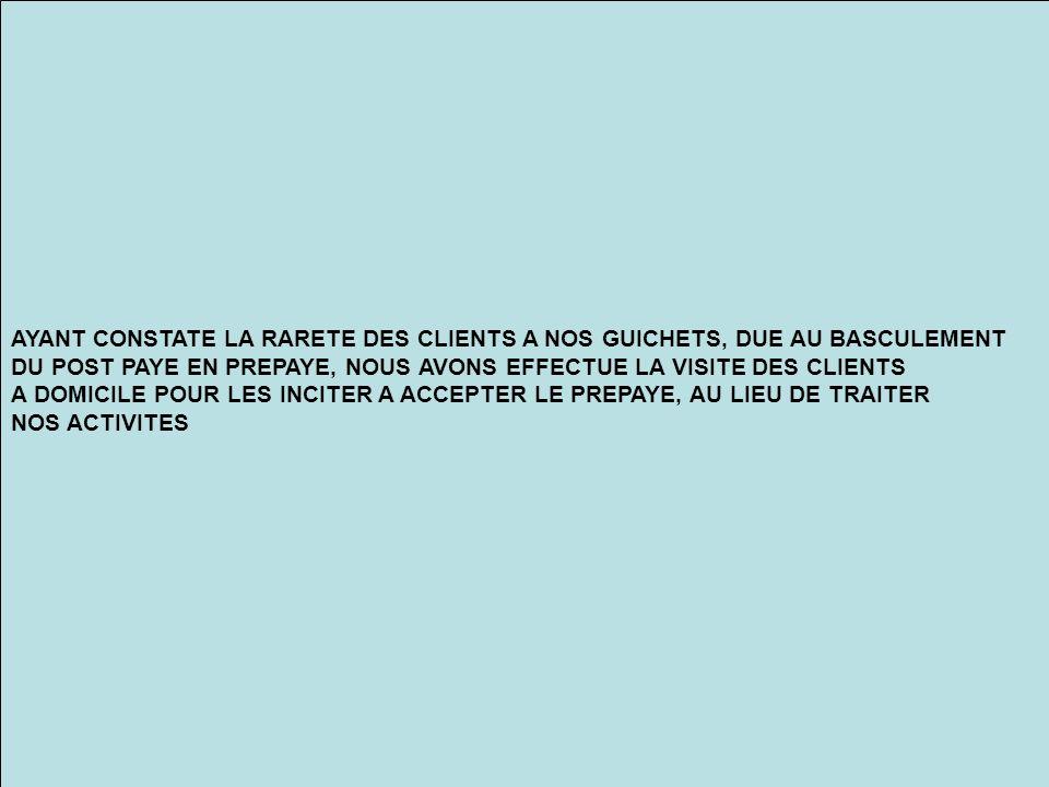 Travaux de la semaine du 05/01/09 – 12/01/09 Date de lanalyse: 12/01/09 A- RESIDENTIEL 60334621: De 08h à 12h, pas de réseau.