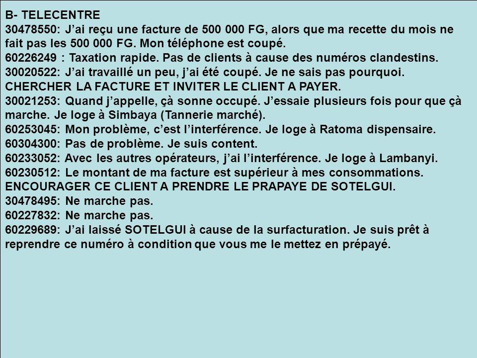 B- TELECENTRE 30478550: Jai reçu une facture de 500 000 FG, alors que ma recette du mois ne fait pas les 500 000 FG.
