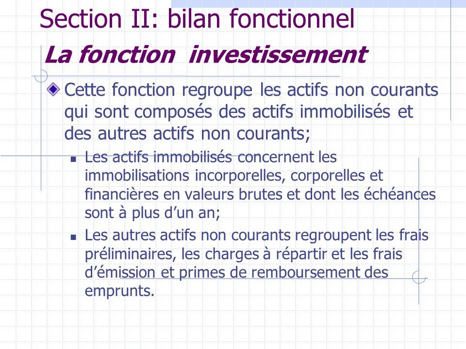 Section II: bilan fonctionnel Cette fonction regroupe les actifs non courants qui sont composés des actifs immobilisés et des autres actifs non couran