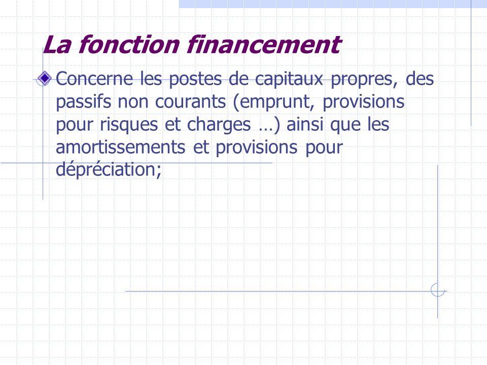 La fonction financement Concerne les postes de capitaux propres, des passifs non courants (emprunt, provisions pour risques et charges …) ainsi que le