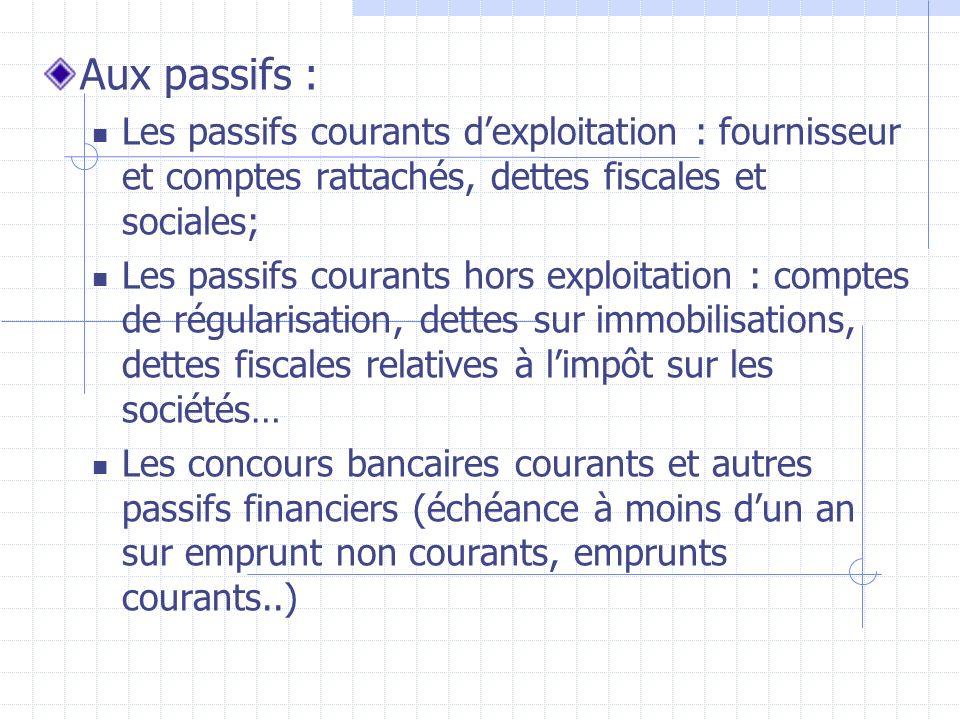 Aux passifs : Les passifs courants dexploitation : fournisseur et comptes rattachés, dettes fiscales et sociales; Les passifs courants hors exploitati