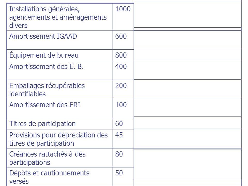 Installations générales, agencements et aménagements divers 1000Immobilisations corporelles Amortissement IGAAD600En soustraction dans les immobilisat
