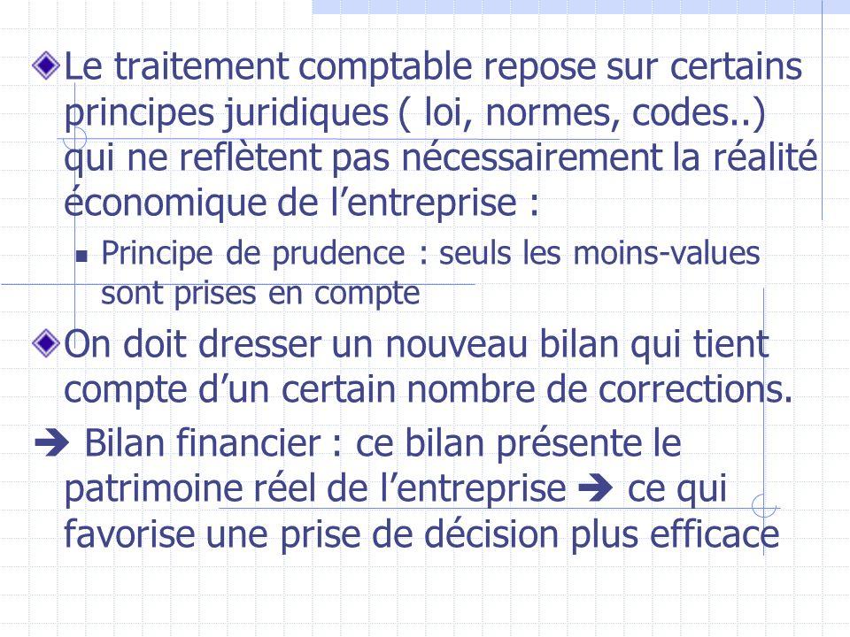 Le traitement comptable repose sur certains principes juridiques ( loi, normes, codes..) qui ne reflètent pas nécessairement la réalité économique de