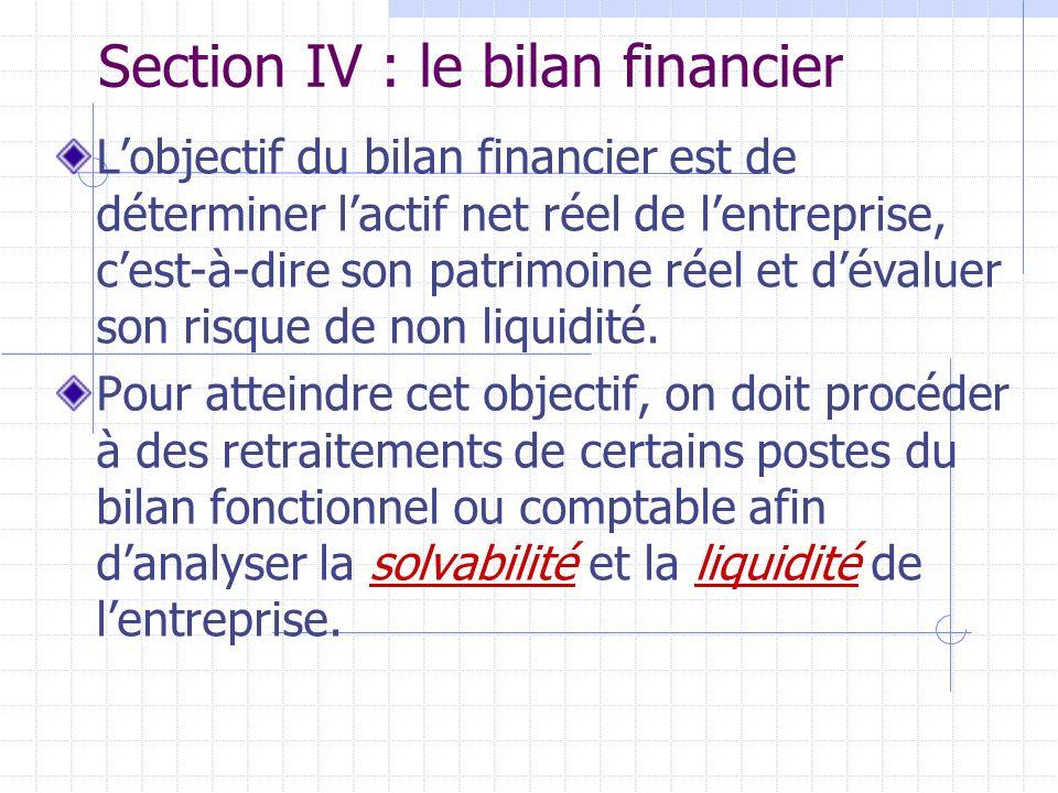Section IV : le bilan financier Lobjectif du bilan financier est de déterminer lactif net réel de lentreprise, cest-à-dire son patrimoine réel et déva
