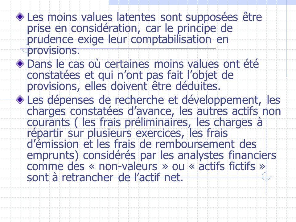 Les moins values latentes sont supposées être prise en considération, car le principe de prudence exige leur comptabilisation en provisions. Dans le c