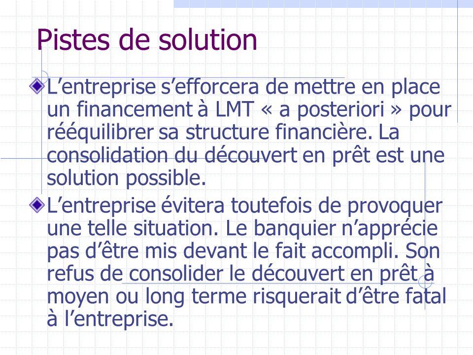 Pistes de solution Lentreprise sefforcera de mettre en place un financement à LMT « a posteriori » pour rééquilibrer sa structure financière. La conso