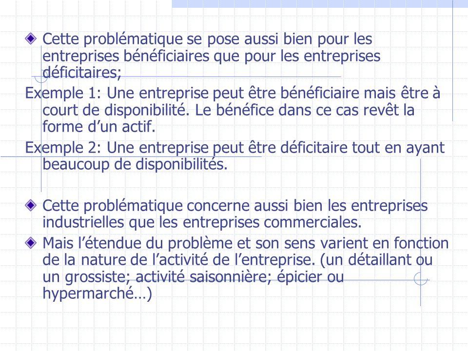 Cette problématique se pose aussi bien pour les entreprises bénéficiaires que pour les entreprises déficitaires; Exemple 1: Une entreprise peut être b