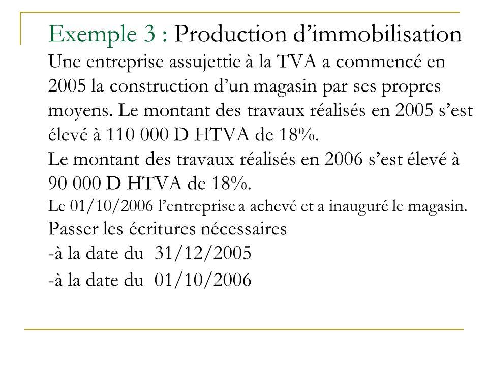 Exemple 3 : Production dimmobilisation Une entreprise assujettie à la TVA a commencé en 2005 la construction dun magasin par ses propres moyens. Le mo