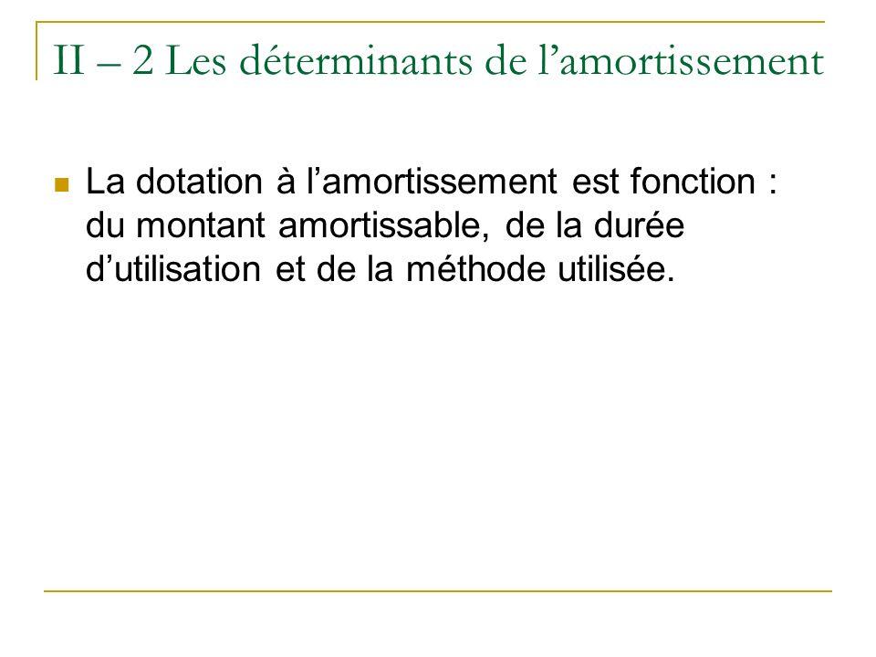 II – 2 Les déterminants de lamortissement La dotation à lamortissement est fonction : du montant amortissable, de la durée dutilisation et de la métho
