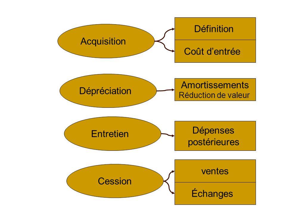 Acquisition Dépréciation Entretien Cession Définition Coût dentrée Amortissements Réduction de valeur Dépenses postérieures ventes Échanges