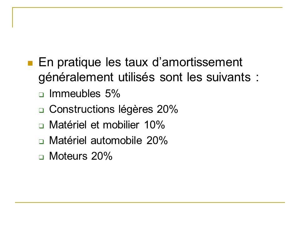En pratique les taux damortissement généralement utilisés sont les suivants : Immeubles 5% Constructions légères 20% Matériel et mobilier 10% Matériel
