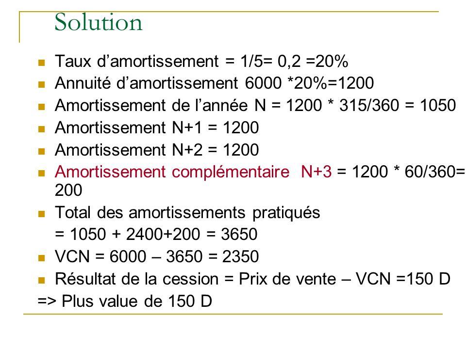 Solution Taux damortissement = 1/5= 0,2 =20% Annuité damortissement 6000 *20%=1200 Amortissement de lannée N = 1200 * 315/360 = 1050 Amortissement N+1