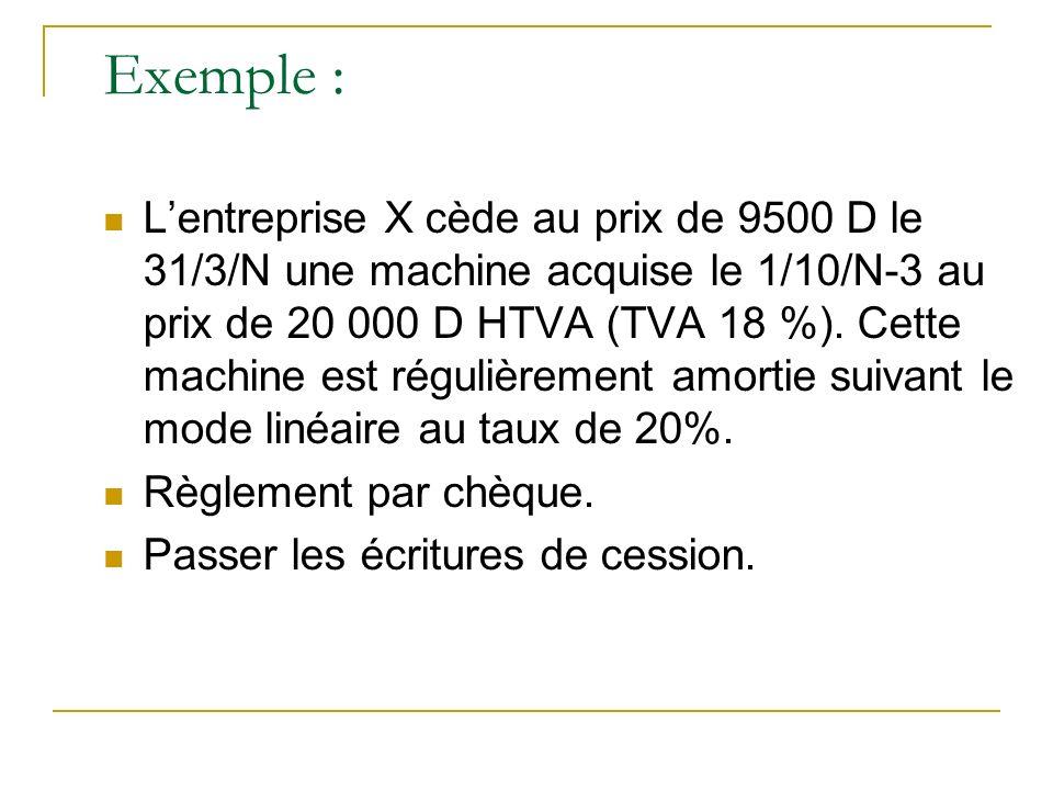 Exemple : Lentreprise X cède au prix de 9500 D le 31/3/N une machine acquise le 1/10/N-3 au prix de 20 000 D HTVA (TVA 18 %). Cette machine est réguli