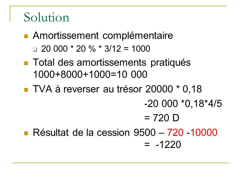 Solution Amortissement complémentaire 20 000 * 20 % * 3/12 = 1000 Total des amortissements pratiqués 1000+8000+1000=10 000 TVA à reverser au trésor 20
