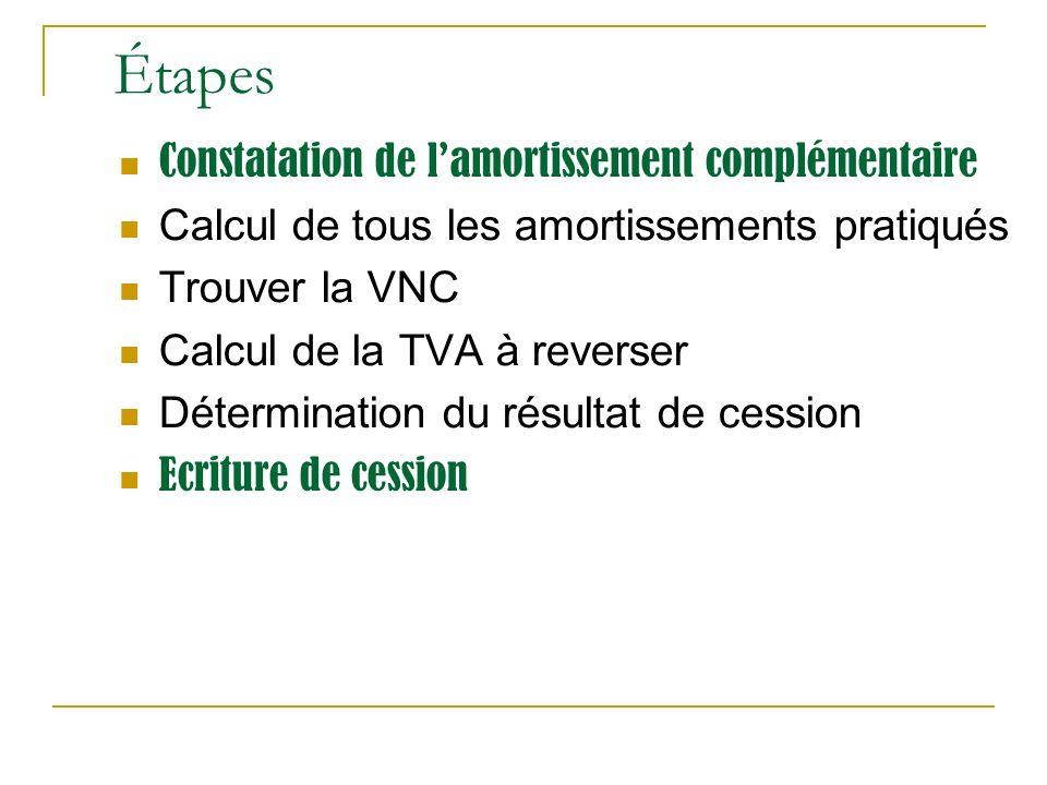 Étapes Constatation de lamortissement complémentaire Calcul de tous les amortissements pratiqués Trouver la VNC Calcul de la TVA à reverser Déterminat