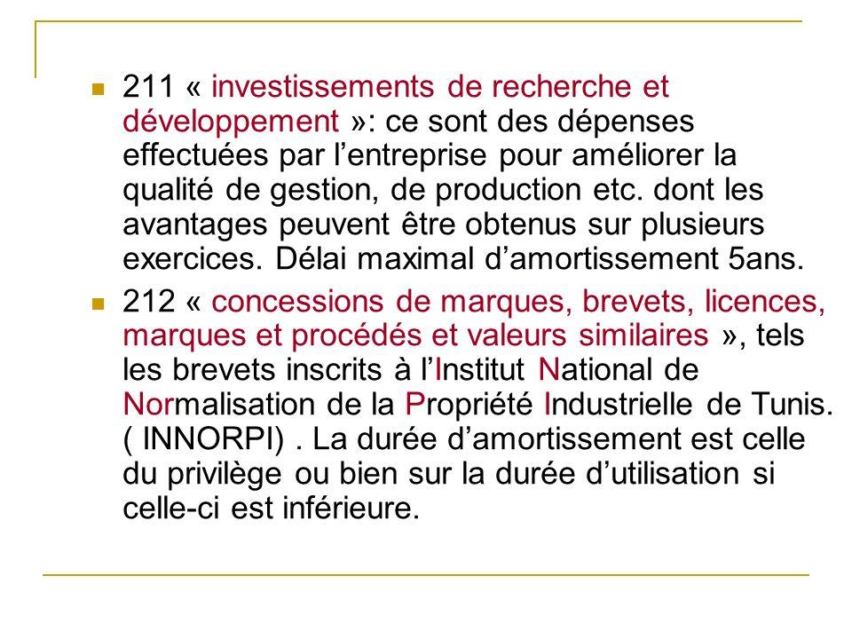 211 « investissements de recherche et développement »: ce sont des dépenses effectuées par lentreprise pour améliorer la qualité de gestion, de produc