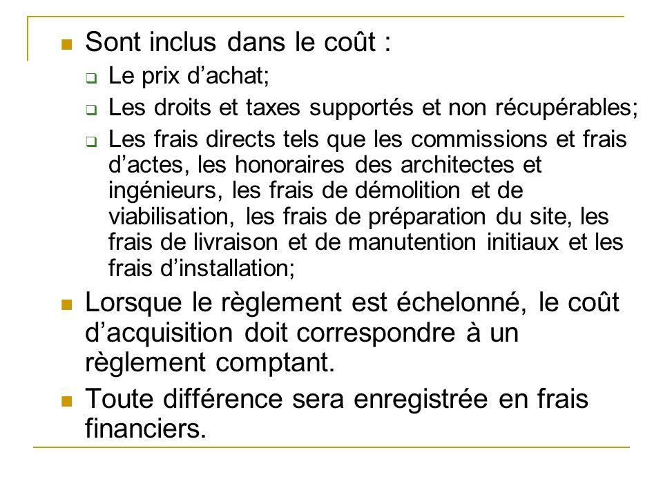 Exemple 1 : Une entreprise achète une machine dune valeur de 10 000 D HT (TVA 18%), pour ses besoins dexploitation.
